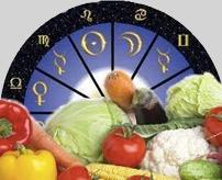 Adekvatna ishrana za sve horoskopske znake